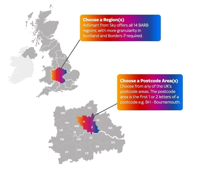 Graphic showing location targeting with AdSmart from Sky - specifically by Region(s) and Postcode